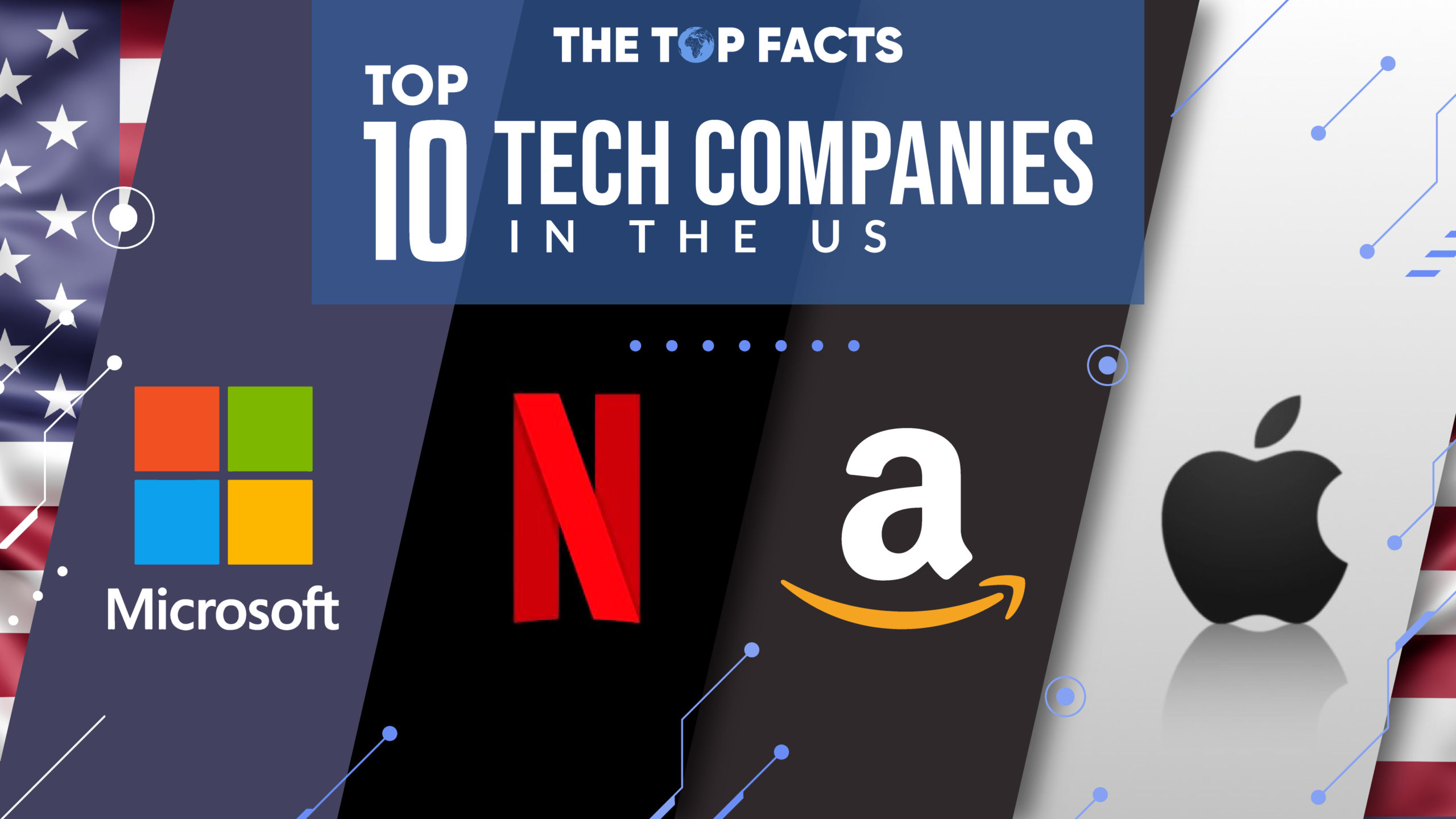 Top 10 Tech Companies in US   Top 10 Tech Giants in US   The Top Facts